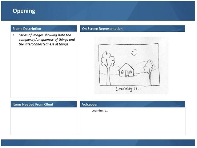 Learning video storyboard