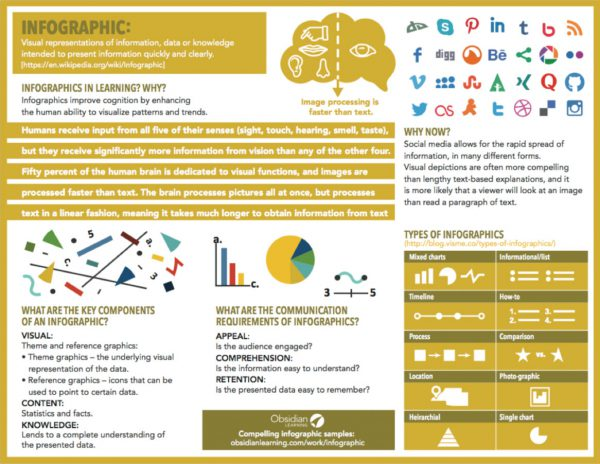 What is: Infographic? Image